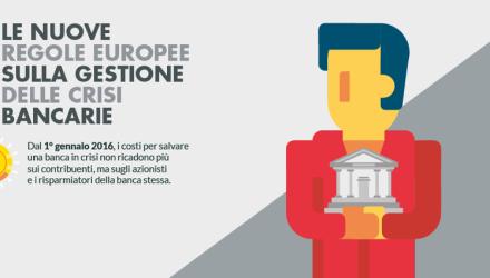 Le nuove regole europee sulla gestione delle crisi bancarie